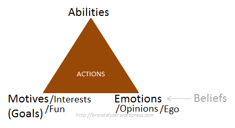 actions3.png