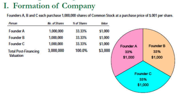 StartupValuation.png