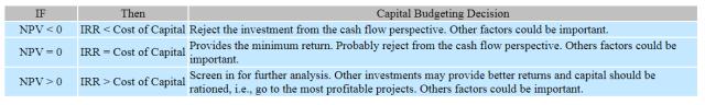 CapitalBudgeting-Brandalyzer.png