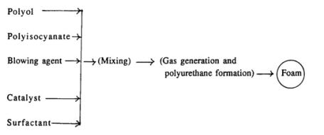 FoamProduction_Paper.png