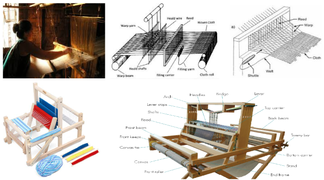 Weaving-Brandalyzer